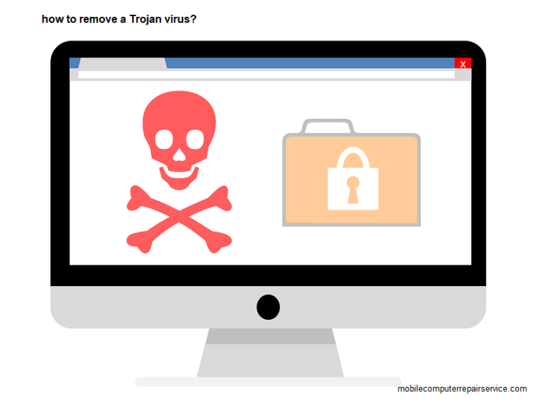 How to Remove a Trojan Virus from Windows, Mac, and Android?